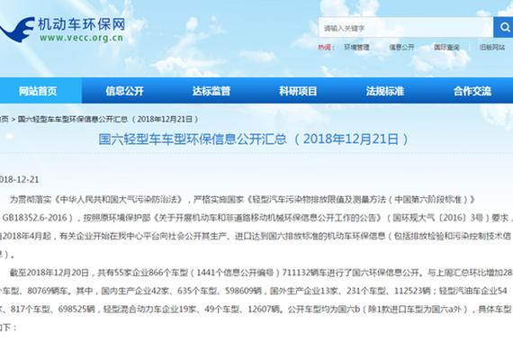 """深圳推迟实施""""国六"""" 尽显尊重事实的勇气"""