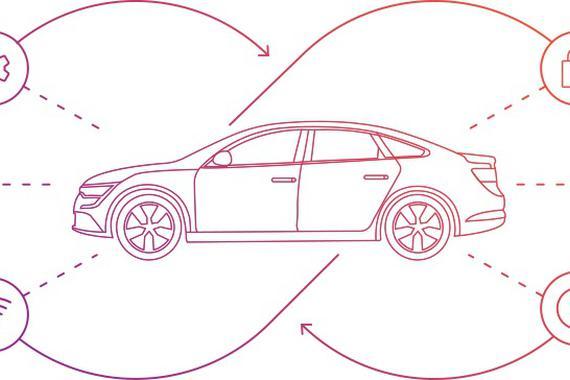 """汽车软件被黑后果不堪设想 以色列公司开发""""自愈""""方案"""