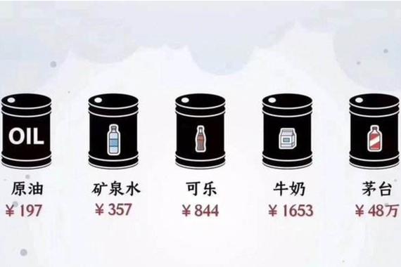 热浪 水比油贵?国内油价有望重返5元时代