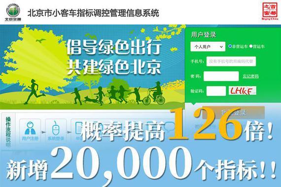 新增2万指标?摇号概率翻126倍?带你解读北京小客车摇号新政