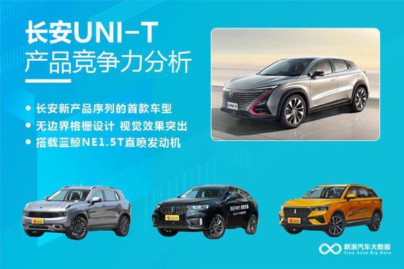 【新浪汽车大数据】上市半年后,长安UNI-T的市场竞争力如何?
