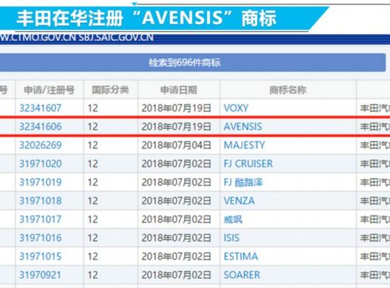 丰田AVENSIS将入华 车型定位A+级