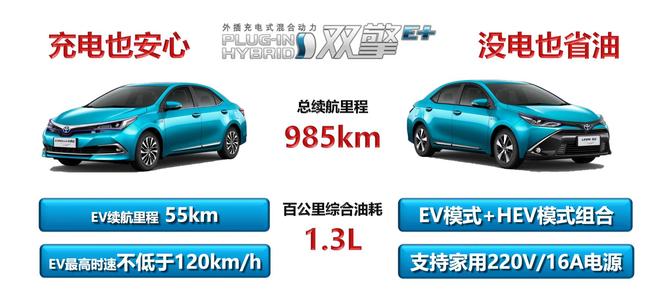 """为什么是""""迟到""""的丰田 重塑了PHEV市场"""