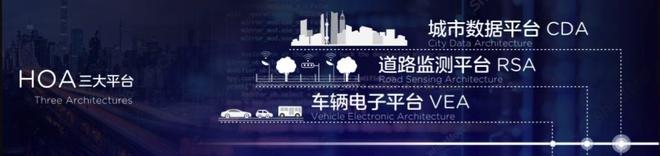 """华人运通""""三智""""战略发布:改变人类未来出行"""