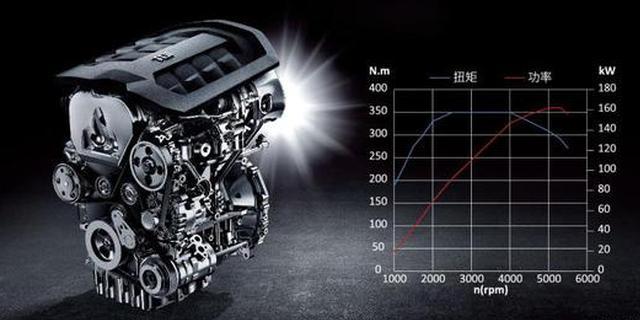 售13.88万元 荣威RX5新增车型正式上市