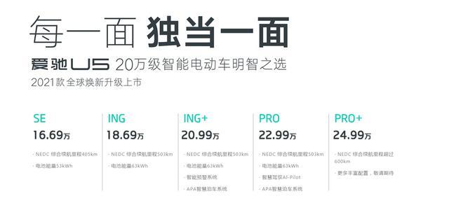 2021款爱驰U5正式上市 补贴后售价16.69万起