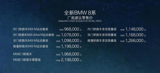 宝马8系正式上市 售价96.80-219.80万元