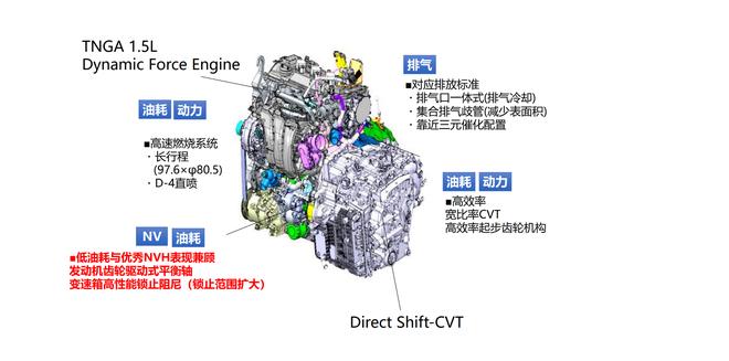 雷凌新增1.5L车型 并开启预售 满足消费者多元化需求
