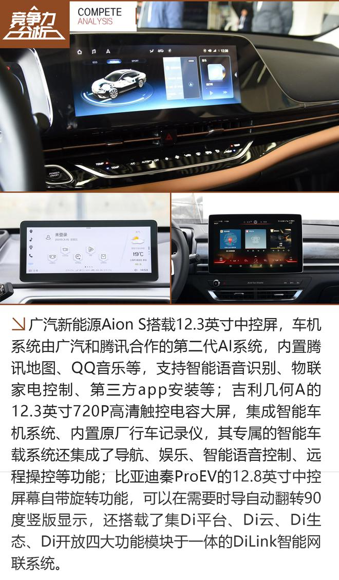 综合实力强 广汽新能源Aion S竞争力分析
