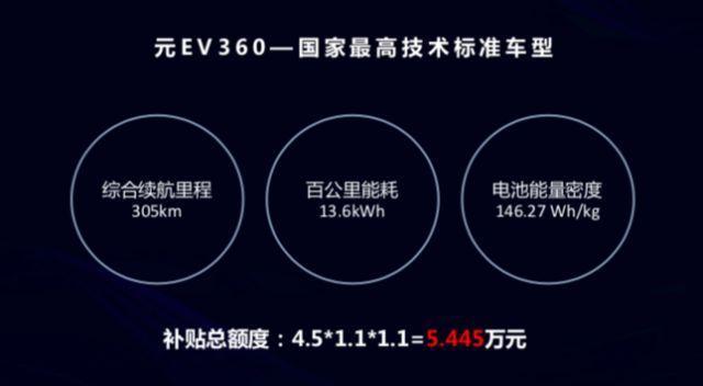 基于比亚迪e平台打造 全新元EV360将上市