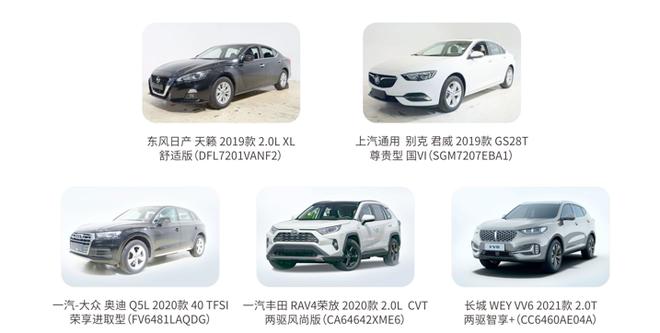 中国汽车健康指数(C-AHI) 2020年第一批测评结果发布