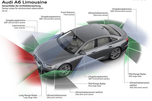 新车货架|后官车时代 全新A6L在挑战造车新势力标榜的科技化
