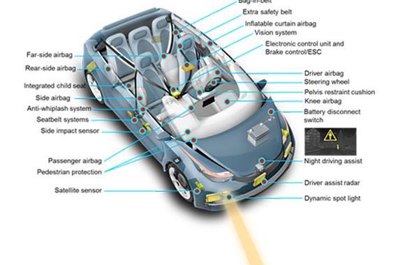 Autoliv将于CES展示第三代夜视解决方案