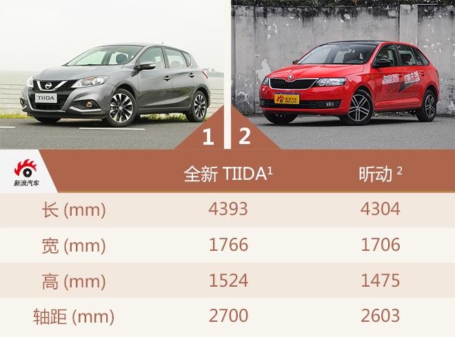年轻人的一辆车 试驾东风日产 全新TIIDA