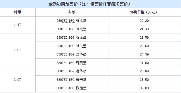 大众全新迈腾今晚上市 预售20.29万起