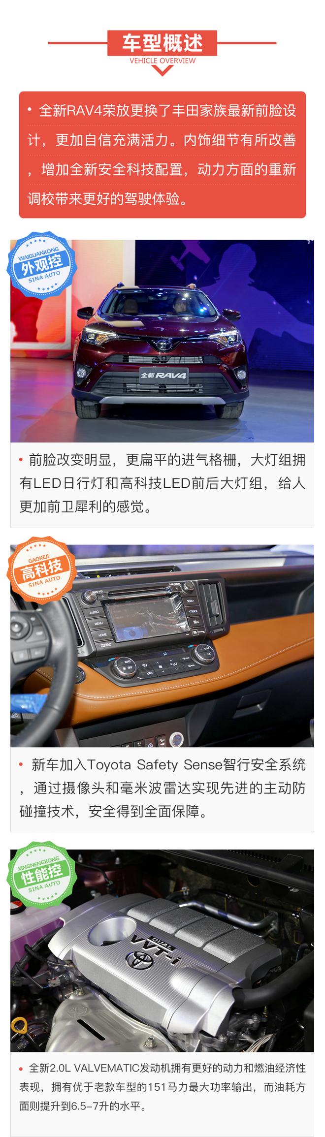 解码新车:全新RAV4荣放能否再次绽放?