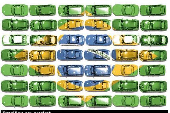 听说巴西满大街都是中国车