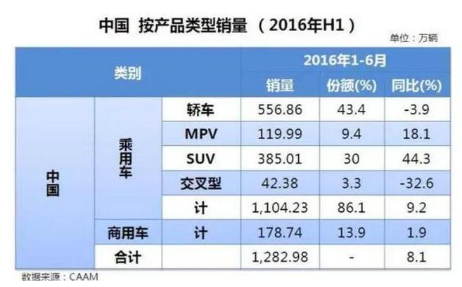 日本人民群众希望日系车退出中国市场