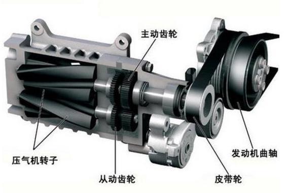 涡轮增压 机械增压发动机有什么区别