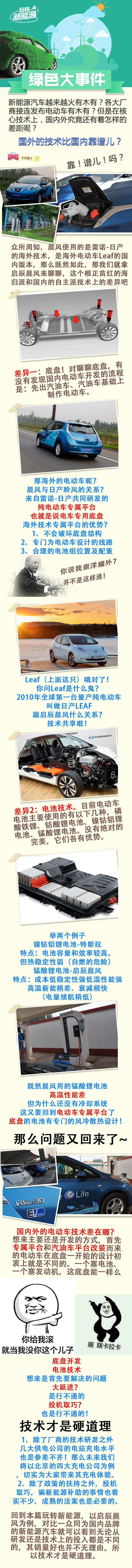 玩转新能源:技术宅 它是最安全的电动车?