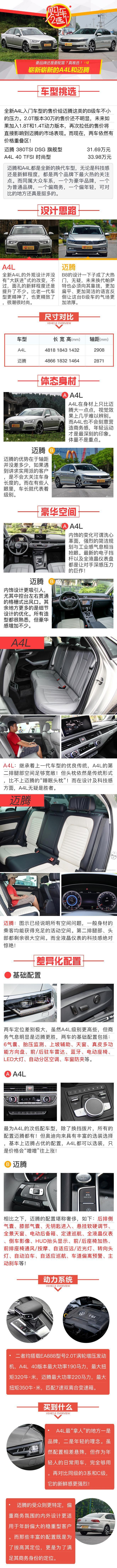 购车二选一:崭新崭新的A4L和迈腾该选谁?