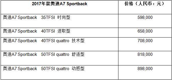 2017款奥迪A7 Sportback上市 售59.8万起