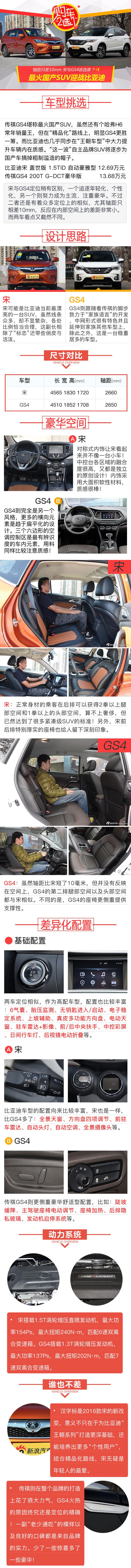 购车二选一:最火国产SUV迎战比亚迪!