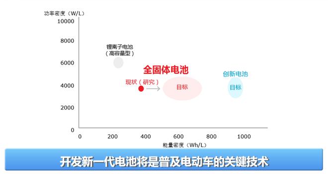 为环保做贡献 解析丰田燃料电池汽车Mirai