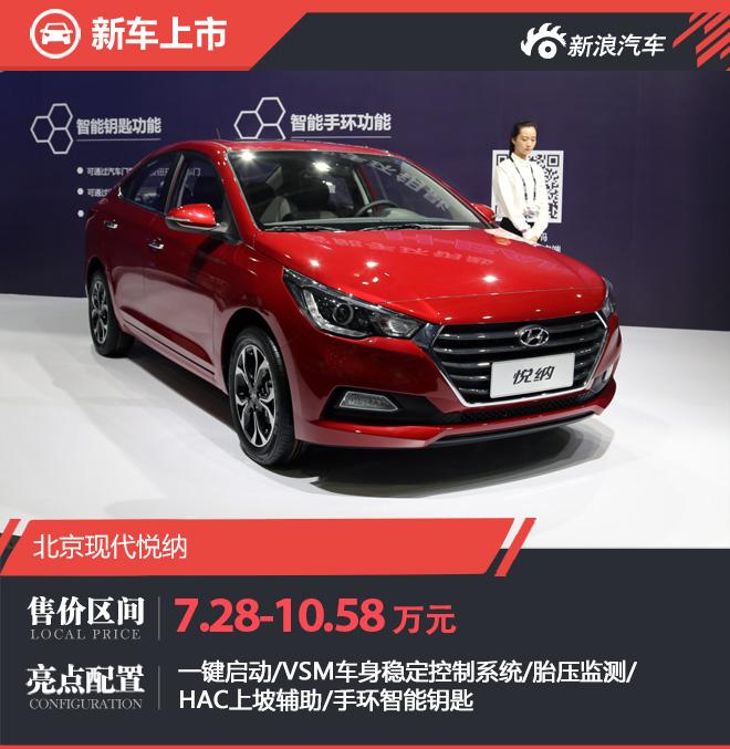北京现代悦纳上市 售价7.28-10.58万元