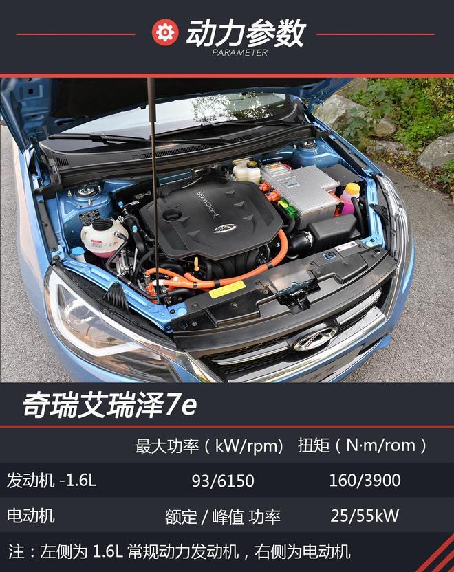 低油耗高品质,试驾奇瑞新能源艾瑞泽7e