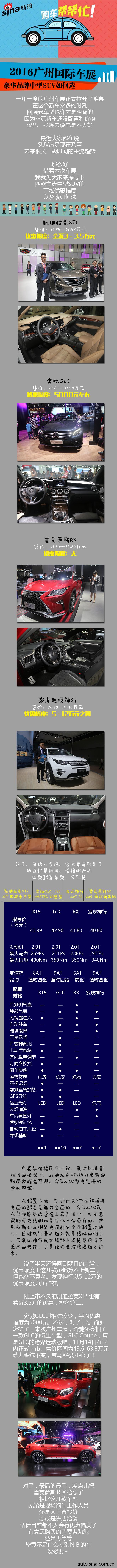 帮帮忙车展版 豪华品牌中型SUV如何选