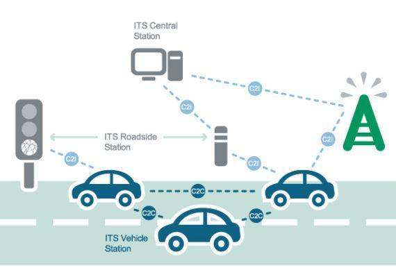 国内首个车联网安全中心成立