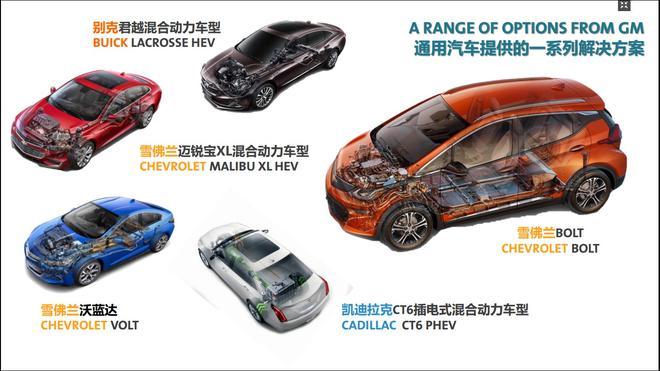 通用在国内投放的新能源车型