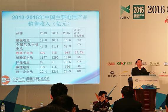 刘彦龙:动力电池发展初期 需放宽准入