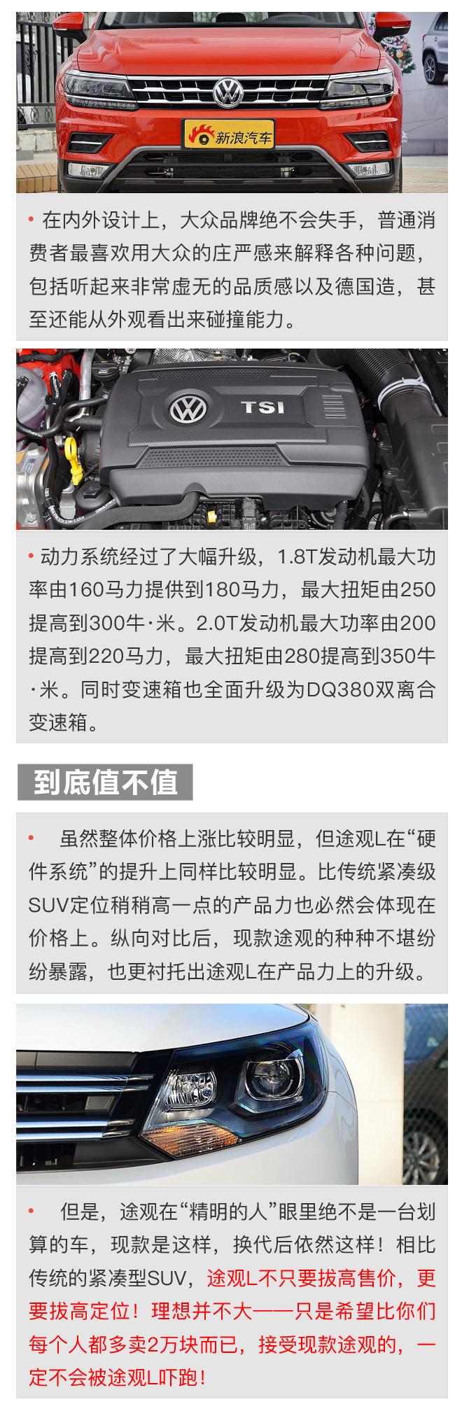 SUV控:自杀式定价!途观L的售价高不高?