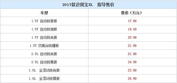 2017款迈锐宝XL上市 售17.99-26.99万元-新浪汽车
