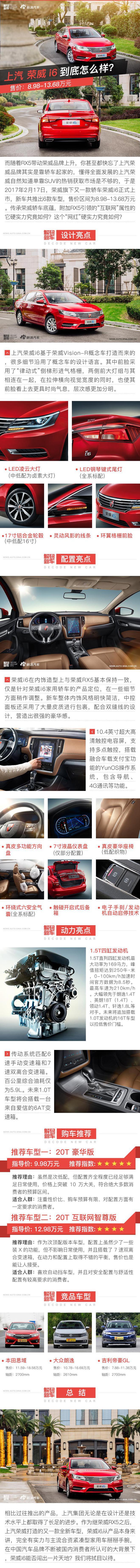 解码新车:上汽荣威i6好在哪儿?怎么选?
