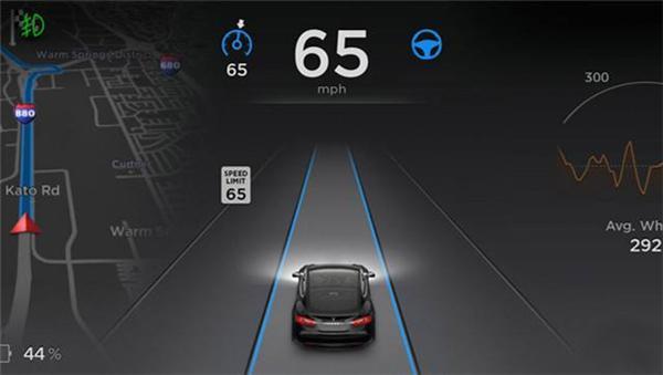 两会看汽车:六大关键词解读产业风向标