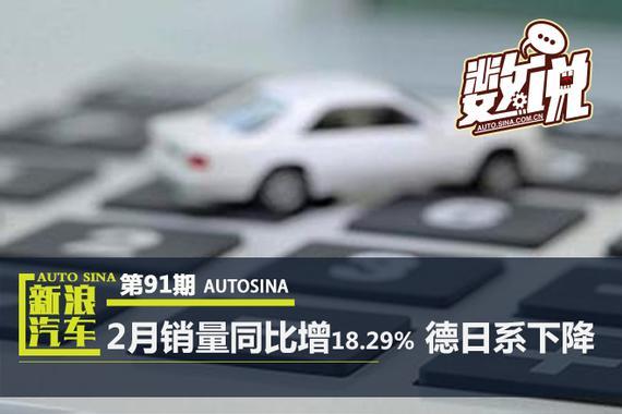 数说|2月销量同比增18.29% 德日系明显下降