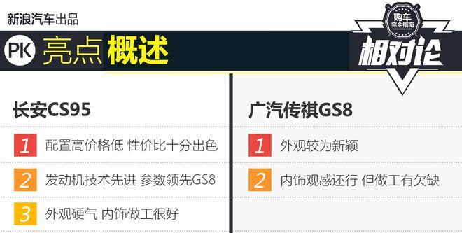 相对论.长安CS95比GS8到底强在哪儿?