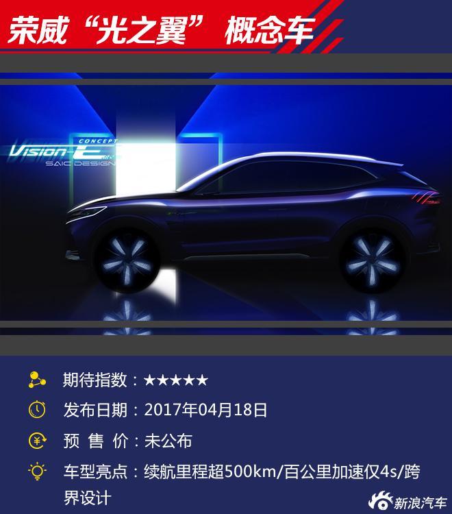 2017上海车展:重磅新能源车型盘点