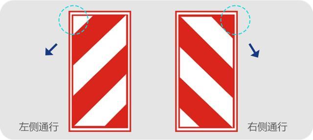 认不出这10个交通标志 24分都不够交警扣图片