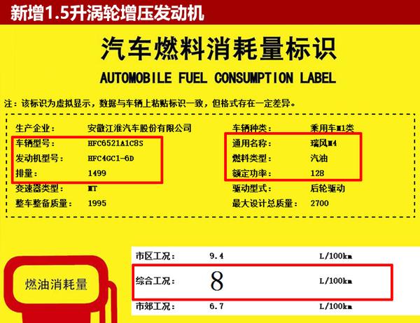江淮瑞风M4增1.5T发动机 同级别领先!