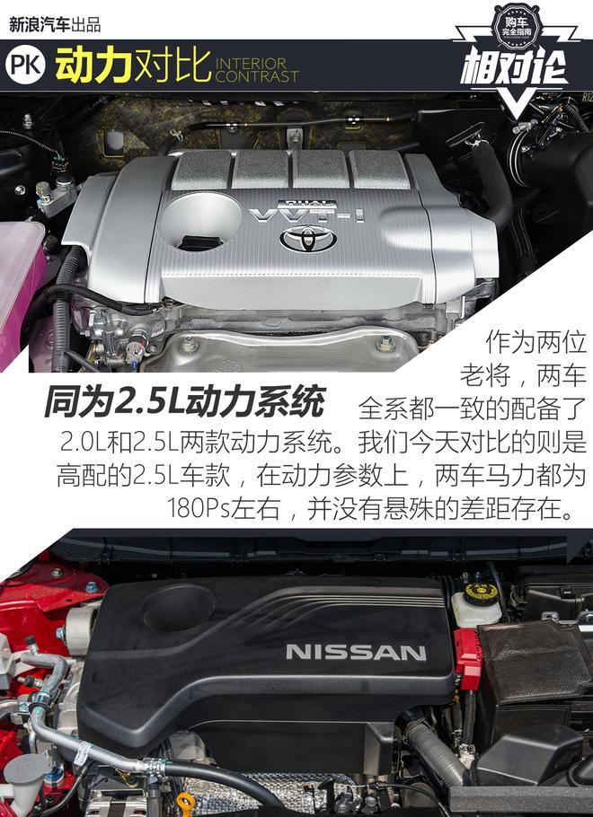 相对论.丰田与日产之老牌儿SUV对决