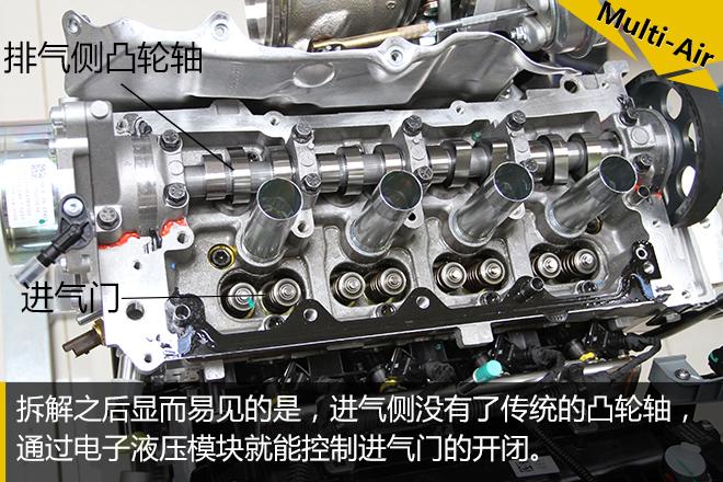 让发动机学会呼吸 Jeep 发动机拆解