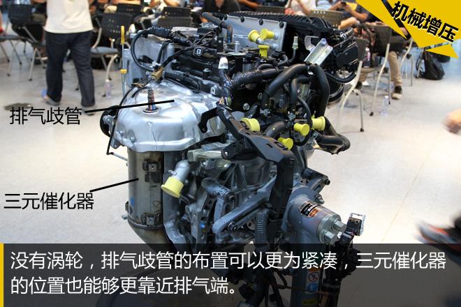 不走寻常路 楼兰机械增压发动机解析