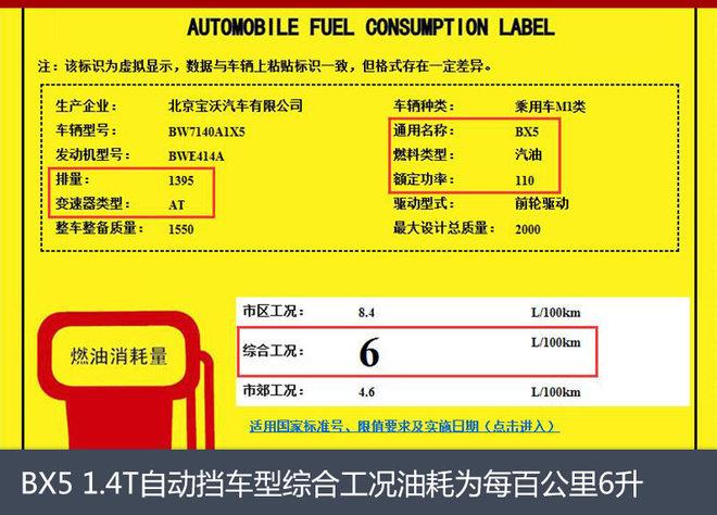 宝沃BX5 1.4T车型将上市 油耗大幅下降