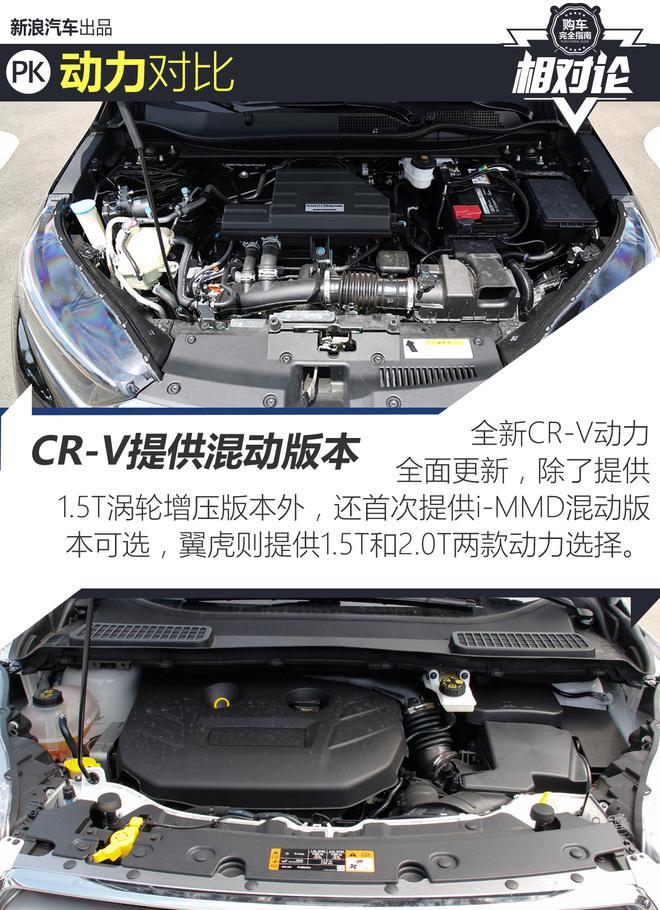 相对论.东风本田新CR-V对比长安福特翼虎