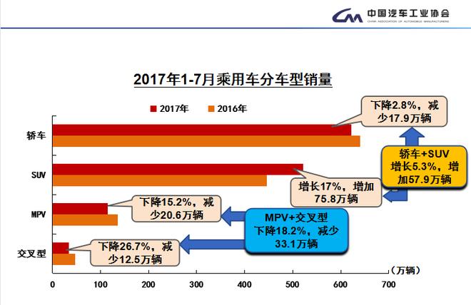 数说|车市透支中渐恢复 韩法颓势仍难改