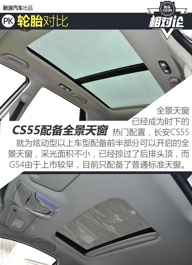相对论.长安CS55对比广汽传祺GS4